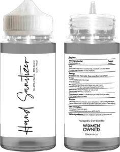 Bottle of liquid hand sanitizer